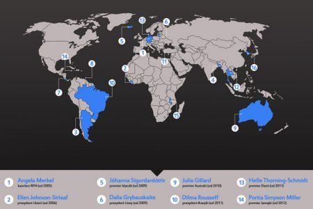 Kobiety u władzy AD 2013 infografika